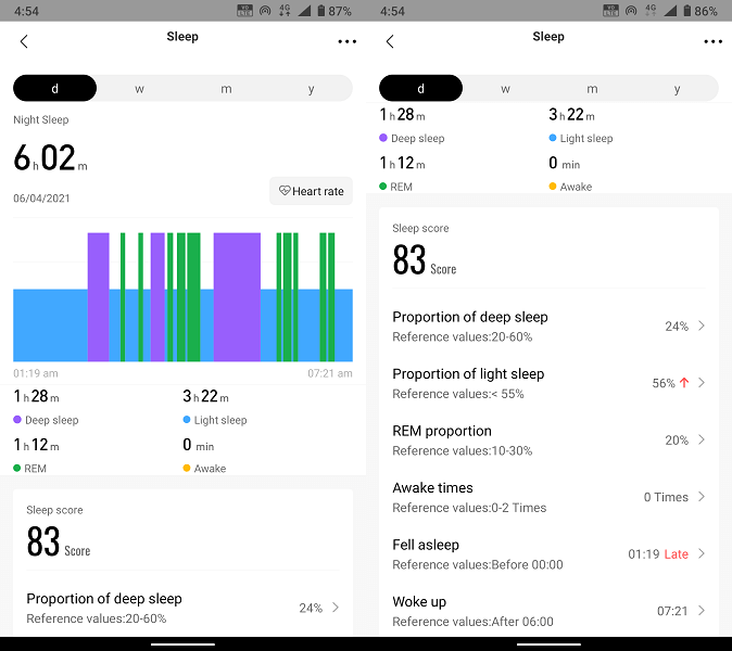 Review of sleep and fitness tracking on Amazfit Neo